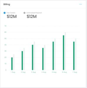 Enhanced Billing Screen