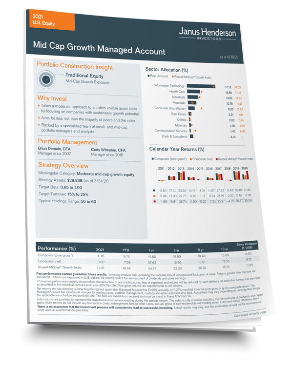 Mid Cap Growth Managed Account thumbnail